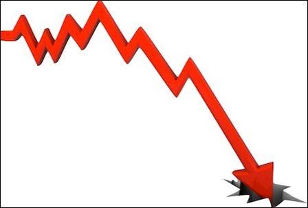 Caída del mercado, mercado bajista